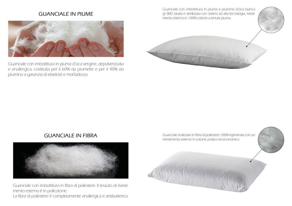 PIUME-e-FIBRA